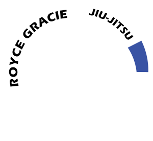 Royce Gracie Jiu-Jitsu Academy OC